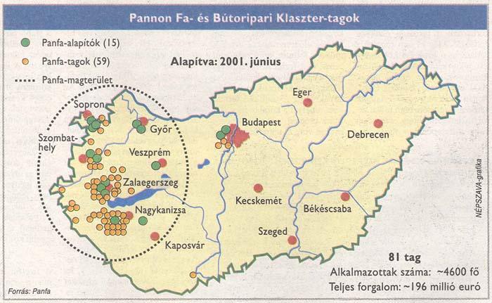 magyarország térkép zalaegerszeg Nepszava, 2003. XII. 11.,10. oldal magyarország térkép zalaegerszeg